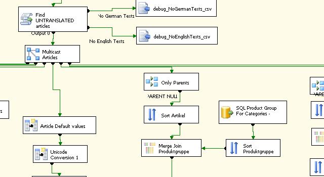 OXID Shop & Schnittstelle zum ERP-System eEvolution